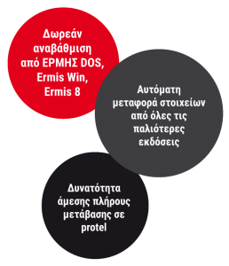 ermis pro - HiT S.A. - Hospitality Integrated Technologies